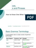 Clause vs Phrase