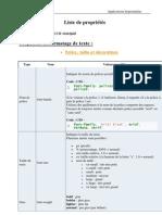 Liste de propriétés CSS