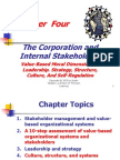 The Corporation and Internal Stakeholders