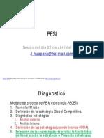 PESI_analisis externo