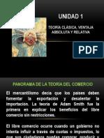 3. TEORÍA CLÁSICA, VENTAJA ABSOLUTA Y RELATIVA