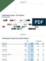 VW Group. Q4 Analysis