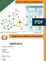 Aula 3 Tipos e Topologias de Rede