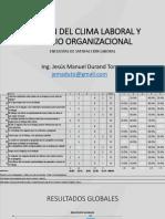 Gestion Del Clima Laboral y Cambio Organizacional - Jesus Durand