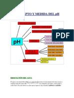 Concepto y Medida Del Ph