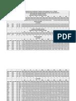 Eamcet 2012-13 Last Rank Bipc