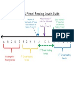Fountas and Pinnell Level Chart