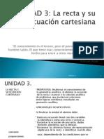 unidad3larectaysuecuacioncartesiana-091108220253-phpapp01