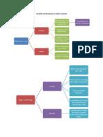 factors affecting defect leakage.docx
