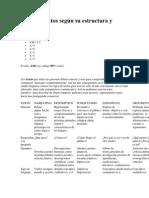 Tipos de textos según su estructura y función