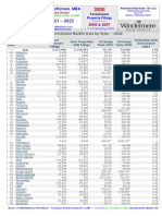 2008 Totals -- Realty Trac Foreclosure Count Stats by State