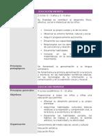 Tema 5 Organizacion