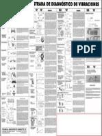 Tabla 1-Tabla Ilustrada de Diagnostico de Vibraciones
