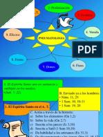 Presentacion de Pneumatologia 9060