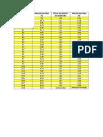 Total de Pontos - Prova Final