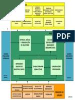 Mapa Procesos v.06