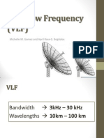 Very Low Frequency
