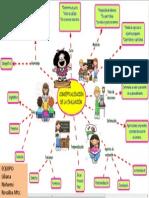 conceptualización de la evaluación