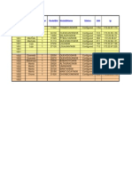 105114062-BSC6810-Scripts