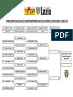 Poule Finale Campionato Provinciale di Roma 3a Categoria