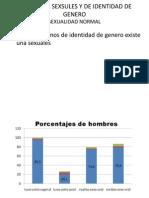 TRATORNOS SEXSULES Y DE IDENTIDAD DE GENERO.ppt