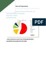 Estadísticas y Datos de Exportación.docx