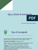 Tipos y Niveles de La Investigacion