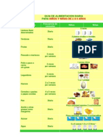 673 Instructivos de Alimentacion