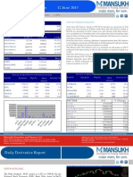 Let's Go For Derivative 12 June 2013  By Mansukh Investment and Trading Solution