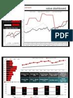 Johnson & Johnson (JNJ) Value Dashboard (NYSE)