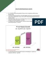 Snapshot of Indian TV Advt 2011
