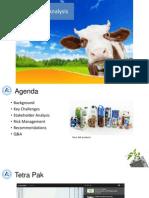 Tetra Pak Presentation