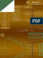 2. Ma'Rifatullah (Sketsa)