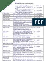 Standarde Anulate Inlocuite Pana in Mai 2013