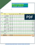 bycat_prod_janfeb2013.pdf