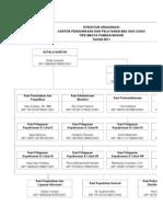 Struktur Organisasi 2013