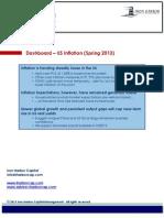 Dashboard - US Inflation Spring 2013