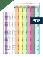 ValeursNat_TT54x4_090613.pdf