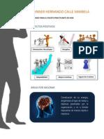 Infografía de Perfil