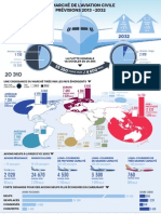 Infographie Cmo Boeing 2013
