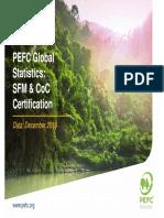 PEFC Global Certificates