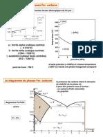 04_acier.pdf