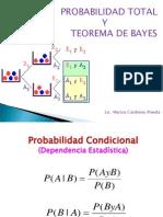 Teorema Total y de BAYES