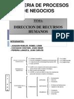 ipn-g3-t2-Dirección de Recursos Humanos-MOD 1
