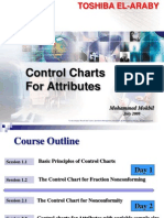 Control charts for attributes 1
