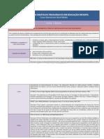 Conhecimentos Didáticos Pedagógicos em Educacao Infantil.3ª série.1° Bi