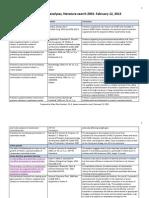 Probiotic Meta Analyses Summary Feb 13