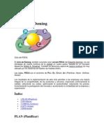 Círculo de Deming PDCA