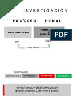 3 Investigacion Con Reforma