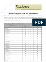 Tabla Composicion Alimentos